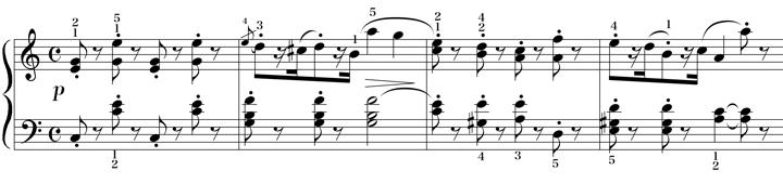 Logic7 ピアノの指番号(例:ブルグミュラー25の練習曲:令嬢の乗馬)